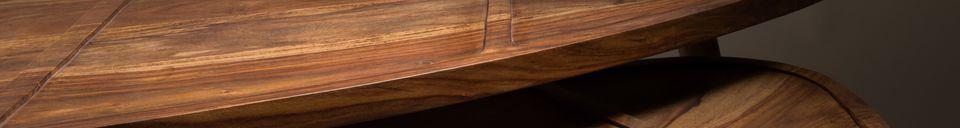 Descriptivo Materiales  Juego de 2 mesas de centro Sham