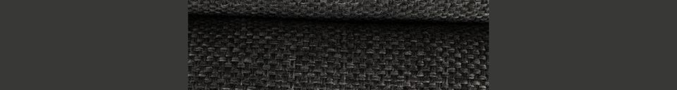Descriptivo Materiales  Reposapiés Bar gris oscuro